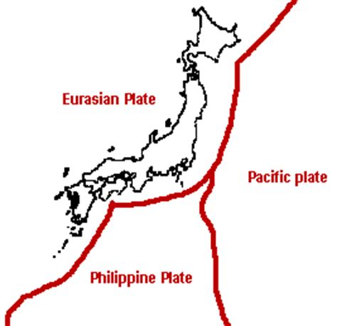 Case study about earthquake in japan